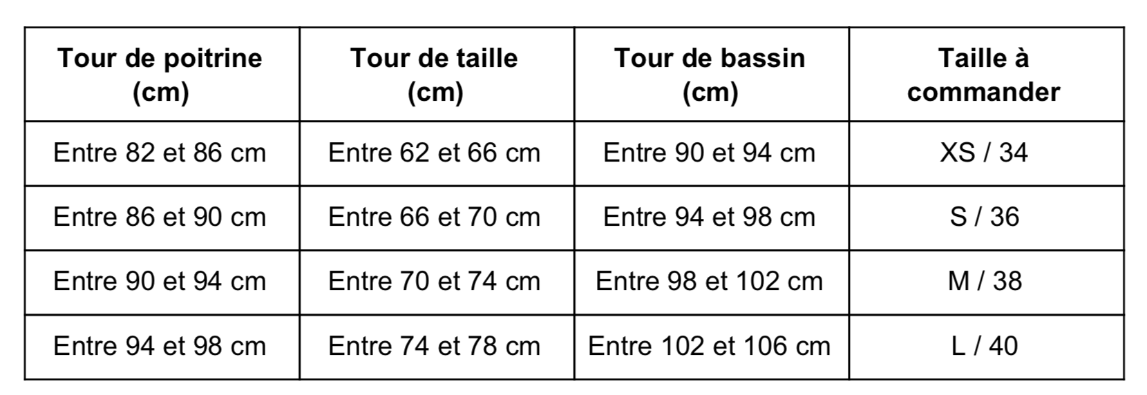 guide tailles