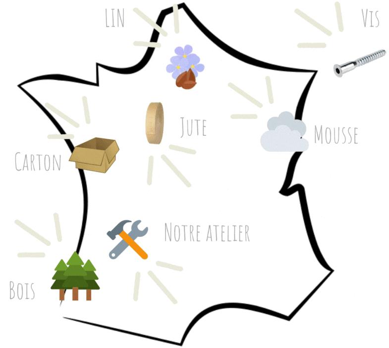 Carte origine des matières
