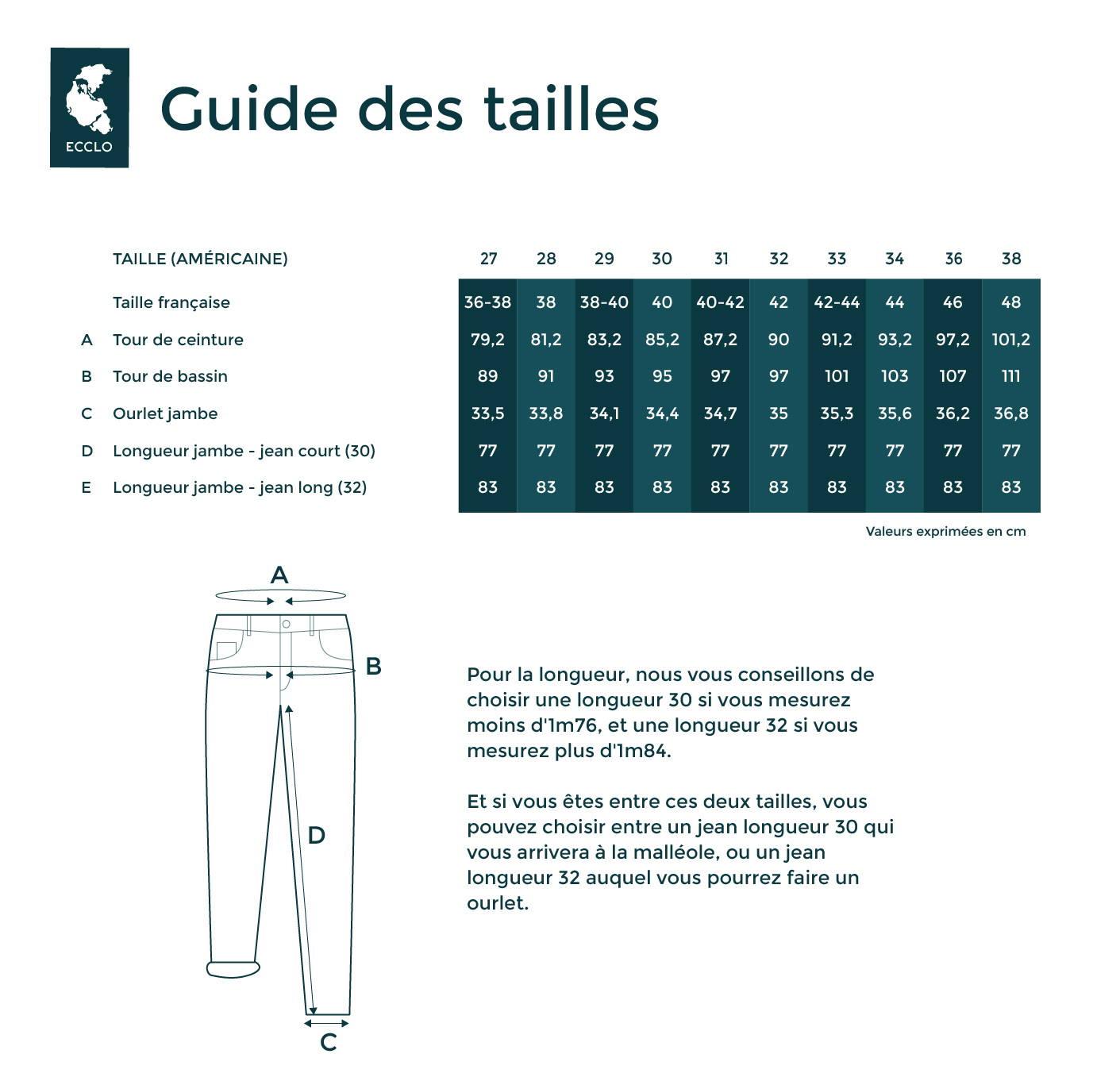 guide des tailles jeans ajustés homme