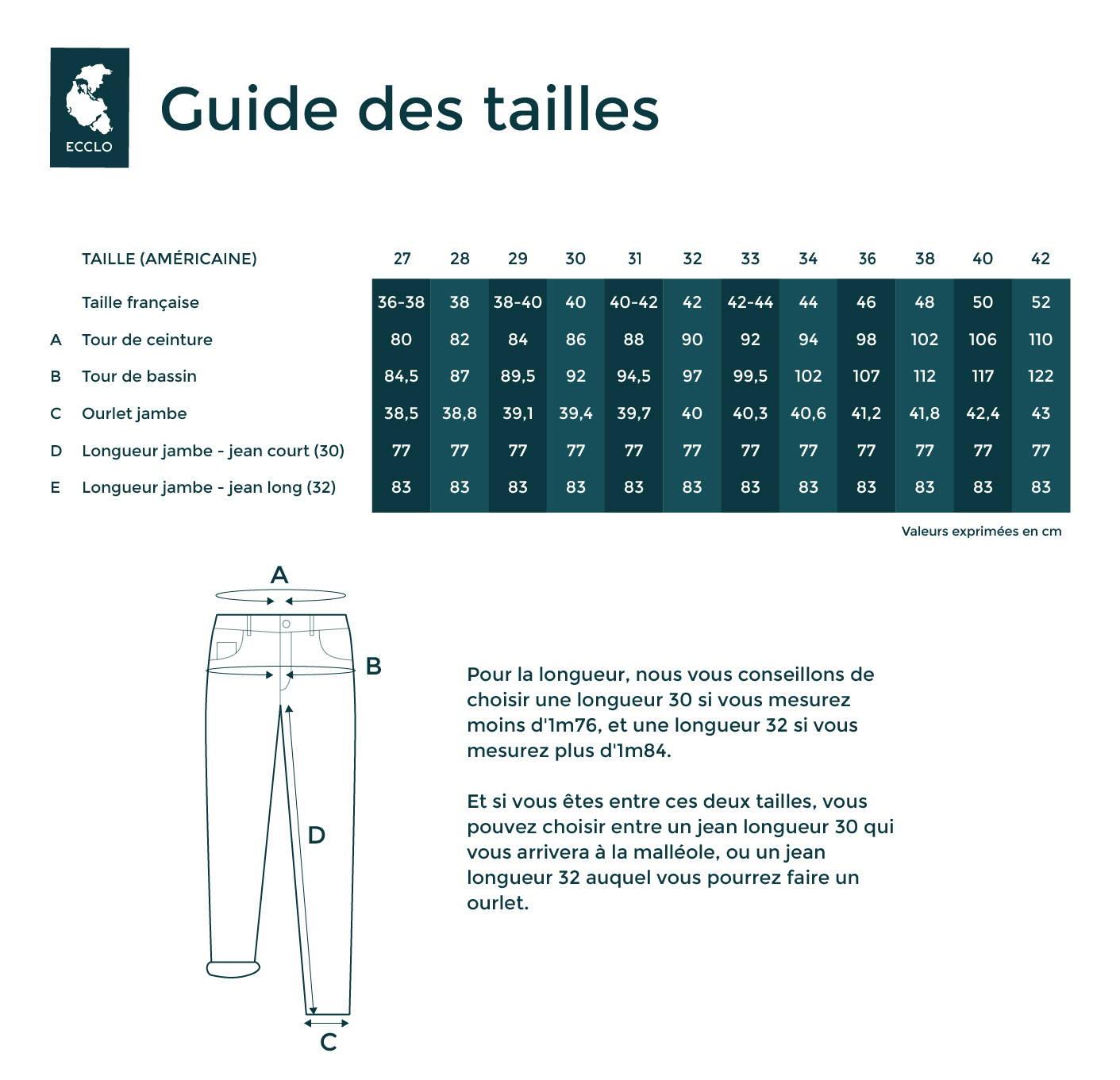 guide des tailles jeans droits homme