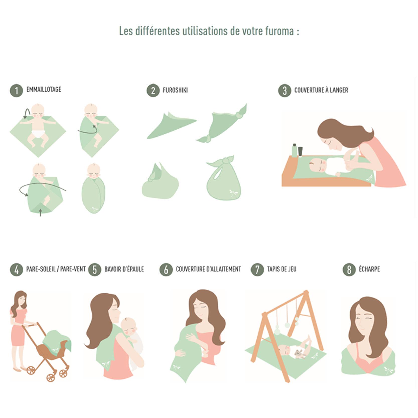 utilisations furoma lila's essentials